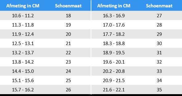 Maattabel_Schoenen_schoenmaat in cm